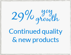 29% yoy growth - Continued quality & new products